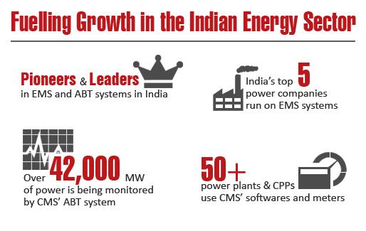 Energy Meters   Smart Grid   Renewable Energy   Energy Management System